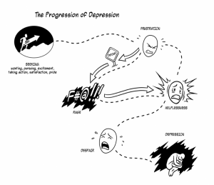 hand-drawn image of the phases of depression